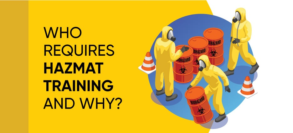 Hazardous Materials Training, Who Requires and Why?