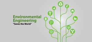 How Environmental Engineering Saves the World
