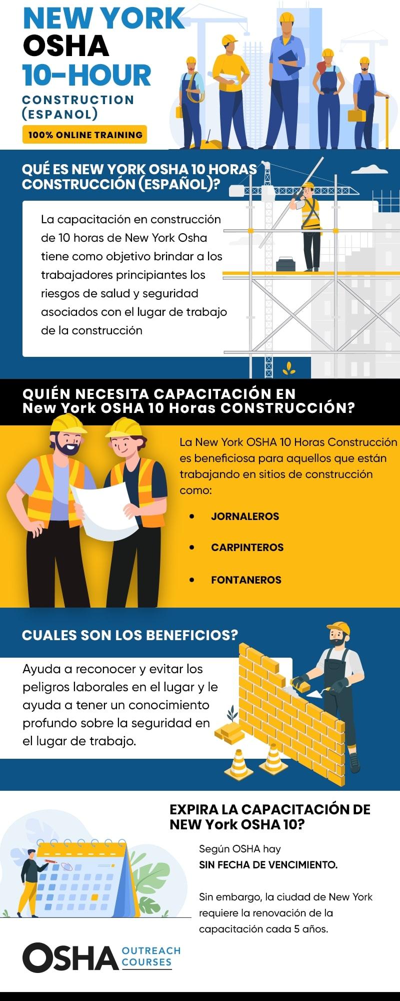 New York OSHA 10 Construction Spanish